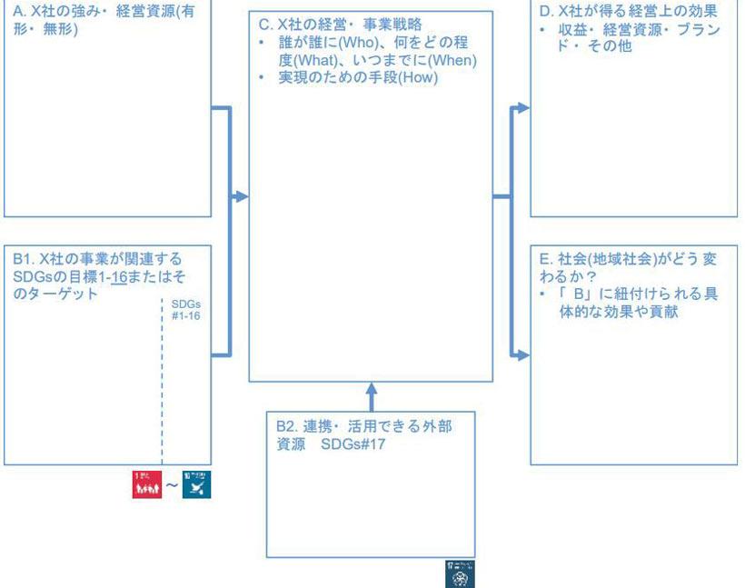 SDGs-Framework-image.jpg